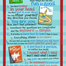 30 Dr. Seuss Quotes that can change your life…