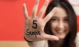 The SMILE TRIANGLE: The 5 STEP plan to your best smile